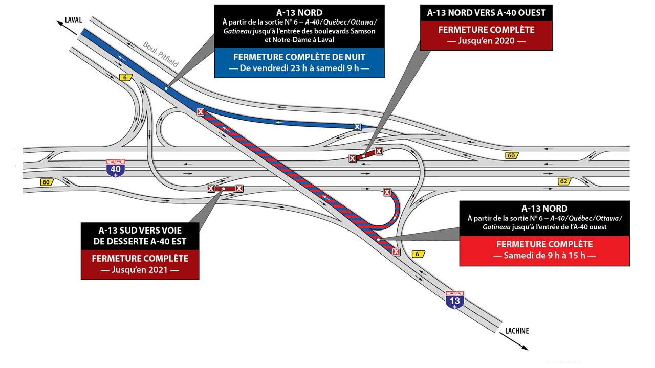 Highway 13 closures for weekend of Aug  9 | CTV News Montreal
