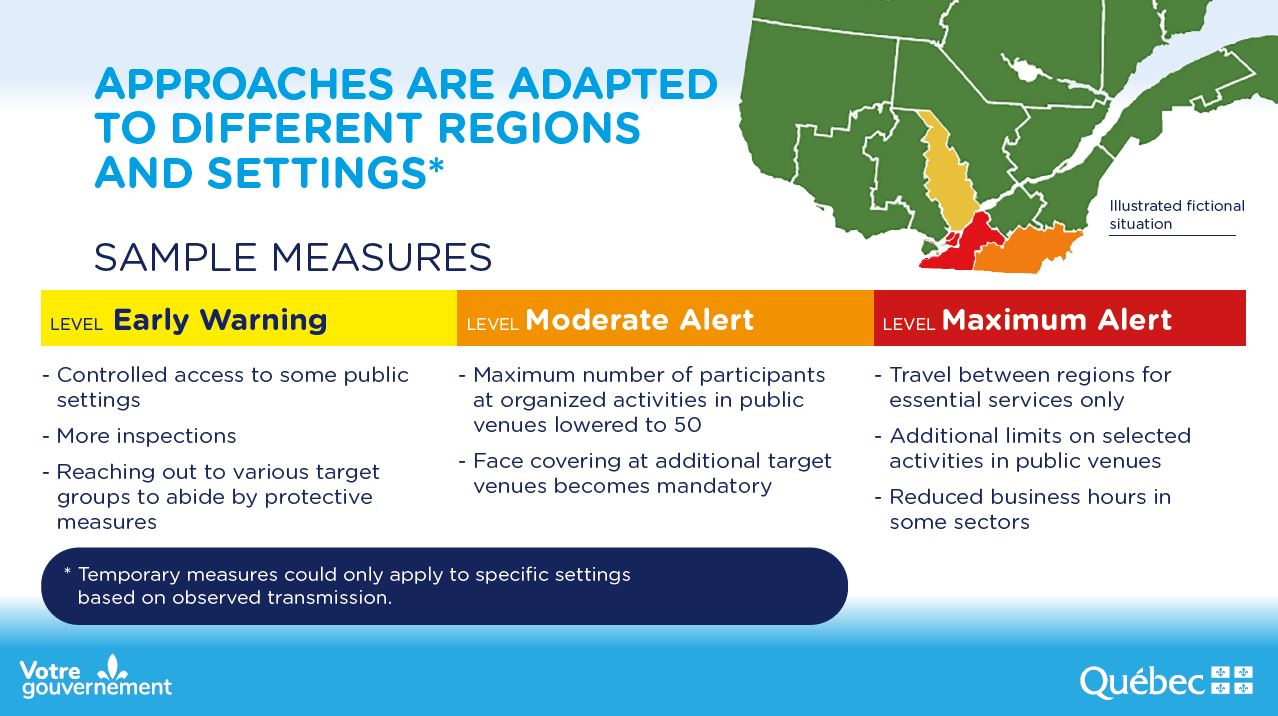 Quebec Unveils Regional Alert System To Measure State Of Covid 19 Throughout Province Ctv News