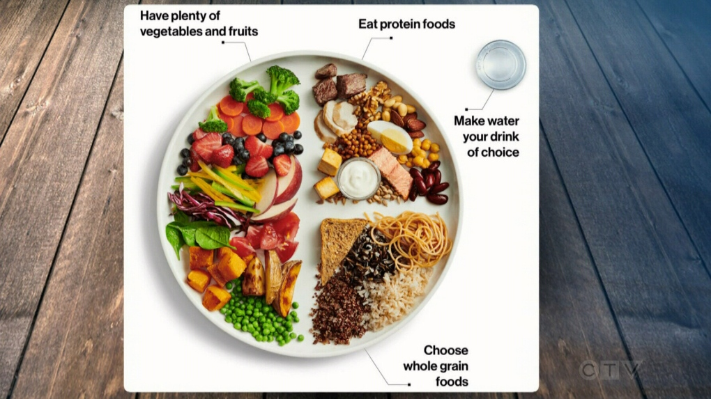 What's on your plate? Inside the changes to Canada's Food