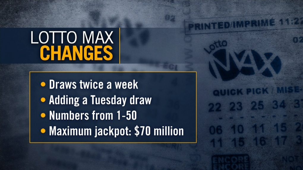 Lotto Max adds extra weekly draw, odds of winning decrease | CTV News