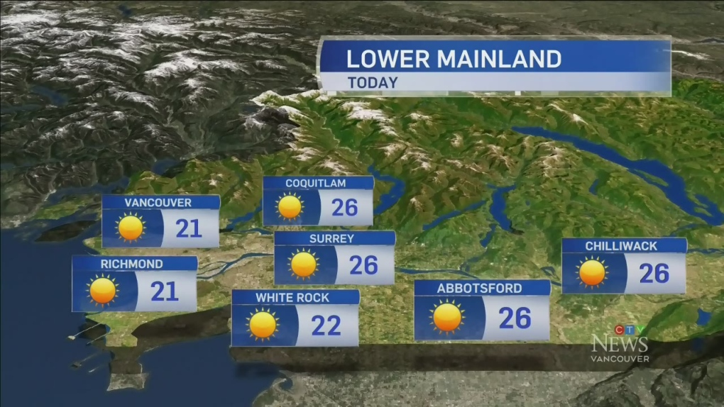 5 straight days of sun in Vancouver's weather forecast | CTV